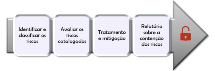 ESCOPO DOS SERVIÇOS (6)
