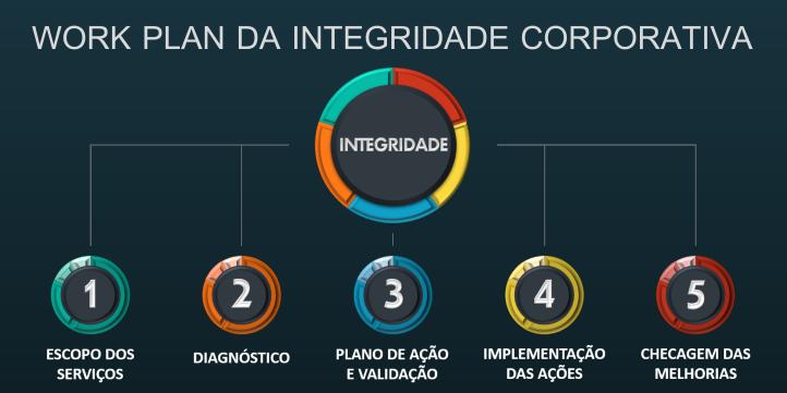 leonconsultoriaempresarial.com (1)